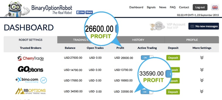 binary option trading robot platform