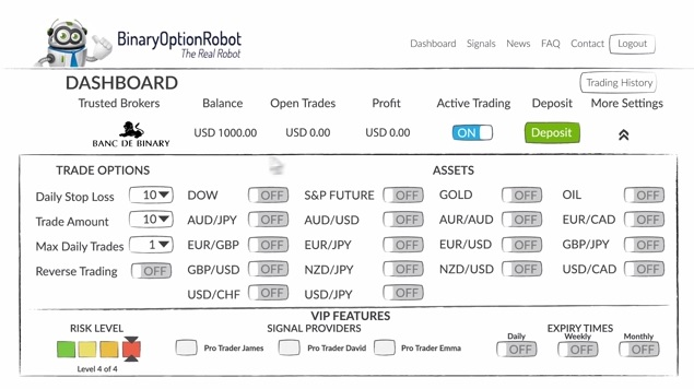 Binary options robot demo account