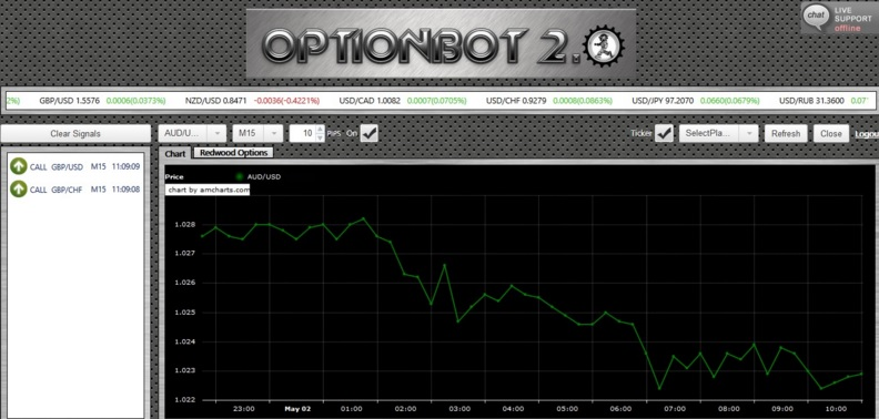 Option bot 2 review