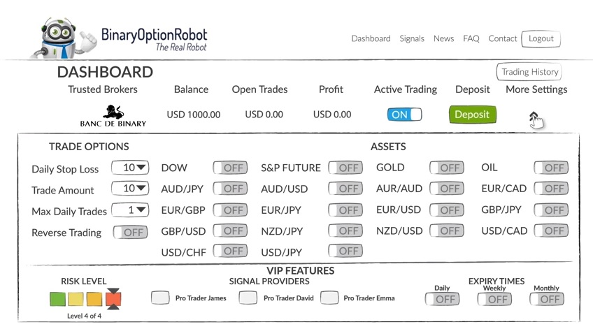 Auto trading in binary options