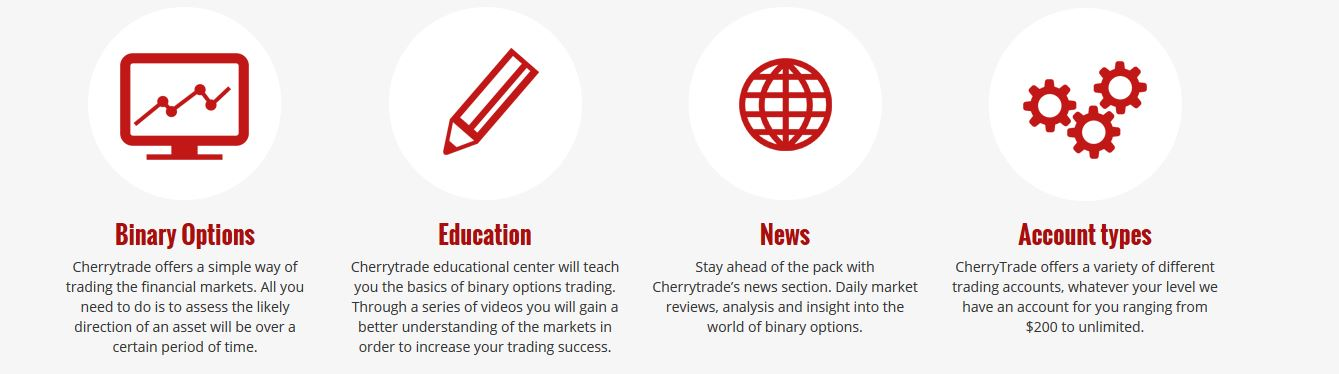 Binary options cherry coke