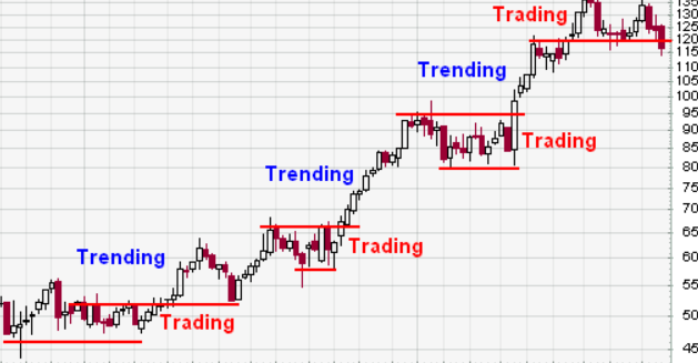 Option trading straddle strategy