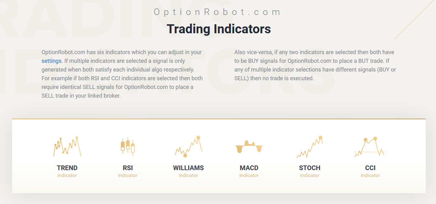 Options trading technical indicators